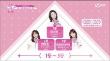 PRODUCE48、第3話放送の順位表 1位:カウン 3位:宮脇咲良 6位:後藤萌咲