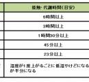 栃木の軽車内2歳男児死亡、死因は「不詳」父親立件は慎重に検討