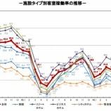 『観光庁-宿泊旅行統計調査(2021年7月)』の画像
