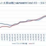 『【32ヶ月目】「バフェット太郎10種」VS「S&P500ETF」のトータルリターン』の画像