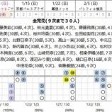 『【乃木坂46】16thシングル『サヨナラの意味』個別握手会 第10次完売状況』の画像