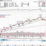 『米国株の暴落 終わりの始まり』の画像