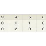 『【野球】パ・リーグ L3-1H[6/27] 秋山先頭弾!炭谷も貴重な1発!牧田好投・継投も決まり西武連敗脱出 ソフトB1点がやっと・6回好機も0点』の画像