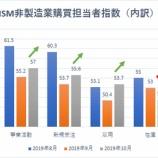 『【ISM非製造業景況指数】市場予想を上回り、米景気拡大を示唆』の画像