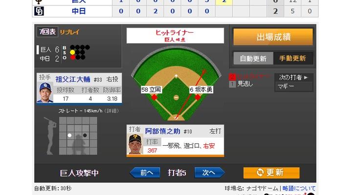 【 動画あり 】vs中日!7回表、坂本&阿部のタイムリーで2点追加!6-2!坂本は4打数4安打!
