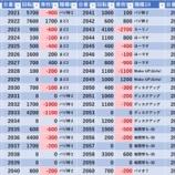 『6/1 エスパス赤坂見附 旧イベ』の画像
