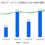 『日本リテールファンド投資法人の第35期(2019年8月期)決算・一口当たり分配金は4,430円』の画像