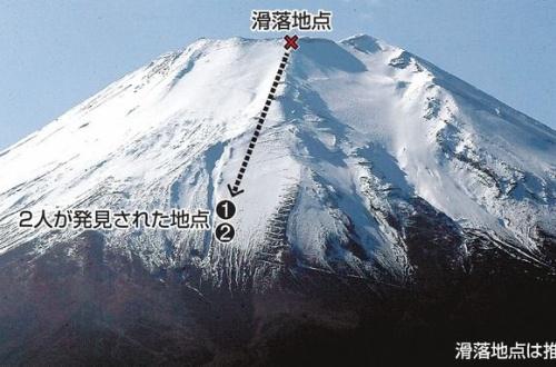 【恐怖】彡(^)(^)「冬の富士山🗻登るで〜、あっちょっと滑ってもうた」のサムネイル画像