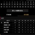 巨人二軍、横川9回148球完投ww