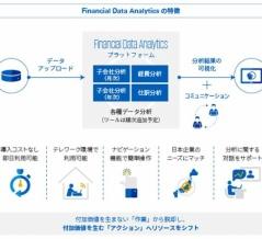 あずさ監査法人財務データ分析ツール「Financial Data Analytics」の提供開始