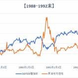 『原油価格の急騰がリセッションの兆候である理由』の画像
