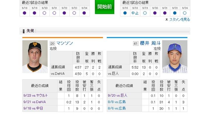 【 巨人実況!】vs DeNA![9/27] 先発マシソン!4番・捕手・阿部慎之助!【 ありがとう慎之助 】