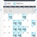 『2017年1月のランニングは109.4km。初の1月100km越え』の画像