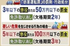 トラックの運ちゃん(42)「あおり運転罪」初適用
