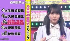 【朗報】乃木坂 柴田柚菜と林瑠奈の歌が上手すぎる!!