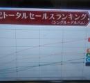 浜崎あゆみが宇多田ヒカルのライバルとして成り立ってた事実