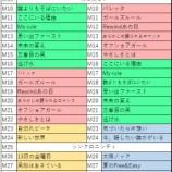 『【乃木坂46】バスラ2日目!神宮&秩父宮『わかりやすいセットリスト比較一覧』がこちら!!!【6th YEAR BIRTHDAY LIVE 2日目】』の画像