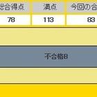 『英検1級一次試験~二度目の挑戦結果~【2015年度第1回】』の画像