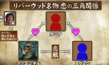任天堂公式チャンネルの新番組『ちゃぶ台アフロ スカイリム編』