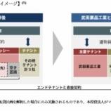 『産業ファンド投資法人・IIF湘南ヘルスイノベーションパーク(準共有持分3%)を取得』の画像