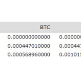 『ビットコインでの累投2回目』の画像