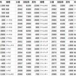 『12/28 エスパス高田馬場本店 予想屋が行く!』の画像