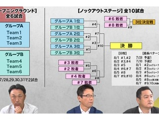 侍ジャパン代表漏れ選手で打線組んだwwwwwwwww