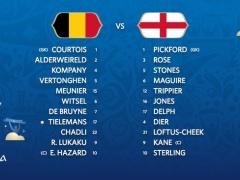ロシアW杯・3位決定戦!「 ベルギー vs イングランド 」スタメン発表!