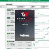 『TradeViewで取引するなら、MetaTrader (MT4/MT5)よりもcTraderを利用しよう!cTraderとMetaTraderの違いも簡単に解説!』の画像