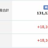 『2020年9月(31か月目)の楽天証券でのポイント投信の評価は+14,313円でした。』の画像
