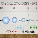 『マイクロ・ナノバブルとは何か(2700回記念)(11)』の画像