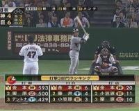 金本知憲(37) .327 40本 125打点←打撃タイトルが0と言う事実