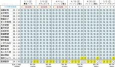 【快挙】日向坂が個別握手会の全完売を達成!史上最強のアイドルグループになる!!