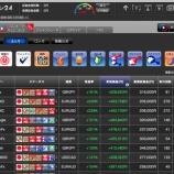 『インヴァスト証券は、自動売買の「シストレ24」で楽々取引可能!』の画像