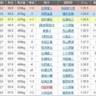 『ソルテが圧倒的人気に応え重賞6連勝/フジノウェーブ記念・大井』の画像