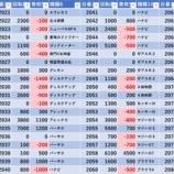 『10/27 エスパス新大久保駅前 』の画像