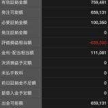 『2020年3月23日週(161週目)の岡三証券CFDは累計利益は111,081円になります。』の画像
