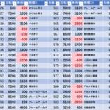 『3/26 ビッグアップル秋葉原 旧イベ』の画像
