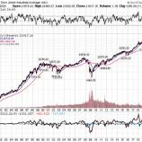 『米国株、最悪の四半期も次の四半期は反発か』の画像