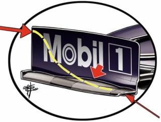 レッドブルのフロント・ウィング・エンドプレートのスロット:2020年F1技術革新トップ5