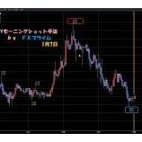 『ドル円上昇中のNYモーニングショット手法指値です』の画像