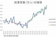 民主党議員よ、少しは経済を勉強してくれ!~『朝ナマ』で改めて感じた日本の野党のお粗末さ 高橋洋一