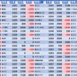 『1/24 123笹塚』の画像