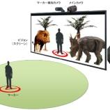 『アラプリ サイネージAR事例:ハッピーママフェスタ in ナゴヤドーム・イオンブース「アラプリサイネージ」』の画像