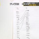 『【乃木坂46】琴子とかりんと中田が固まってるw 全ツ『トレーナー室』使用順の紙を分析してみた結果wwwwww【乃木坂工事中】』の画像
