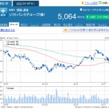 『ソフトバンク、エリオット自社株買い要求され株価急騰 ただし実施の見込みは低いか』の画像