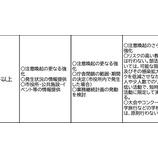 『岡崎市はレベル4「危険領域(レッドゾーン)」としました』の画像