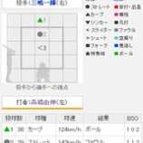 『5/7-5/21の高橋由伸』の画像