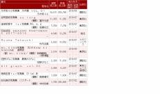【乃木坂46】『乃木撮』4週連続1位で25万部突破!白石麻衣『パスポート』も10位ランクインで28.6万部超え!