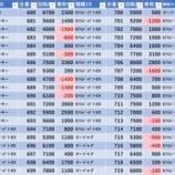 『4/29 スーパーDステーション錦糸町 グランドオープン』の画像